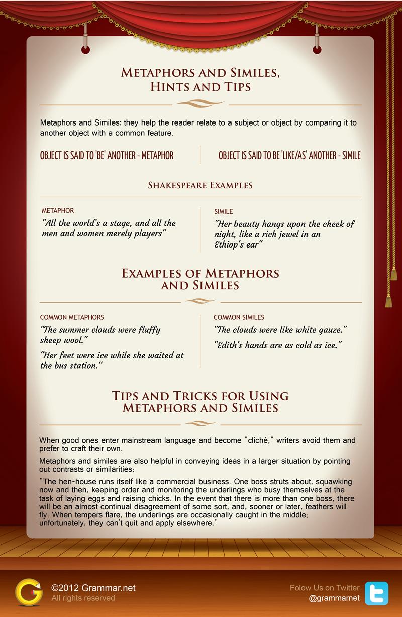 Aprende Ingls Metforas Y Compraciones Infografia Infographic