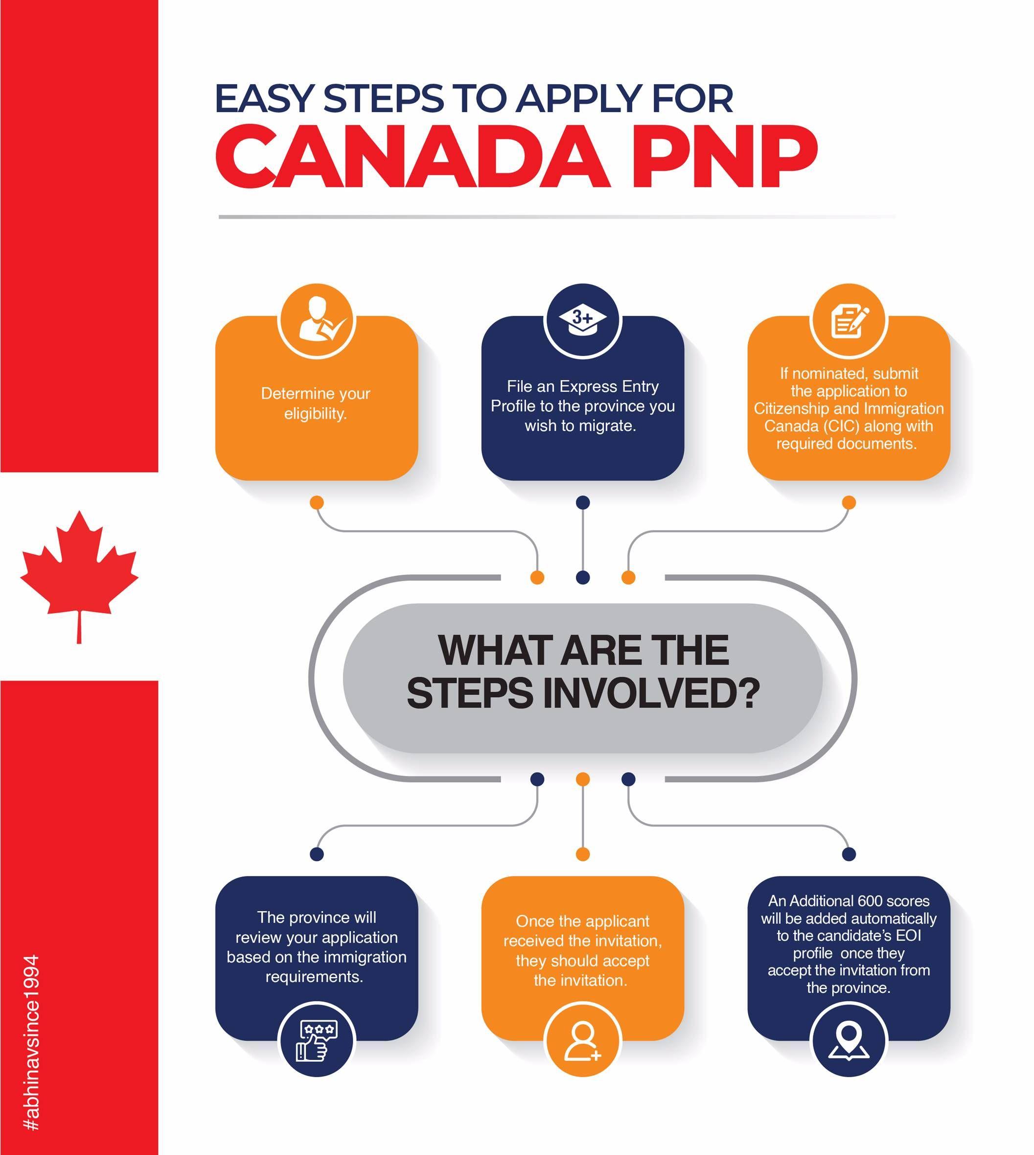 ca442fe5ee19aa0ca00c04c19d326ac5 - Canada Summer Jobs 2019 Applicant Guide