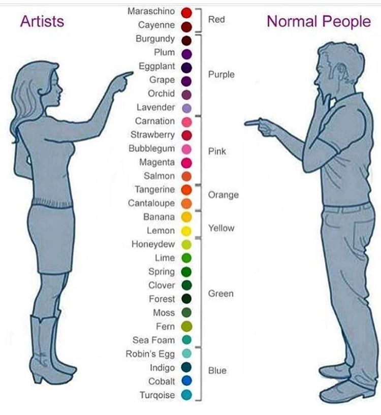 Image result for color to an artist vs normal person