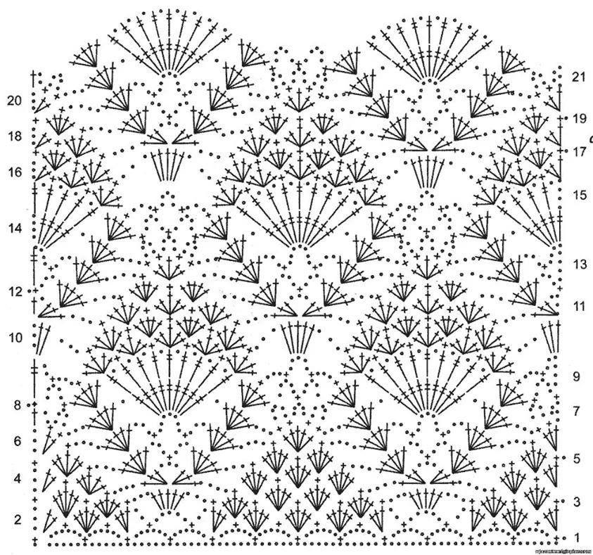 diagram rechte sjaal haken