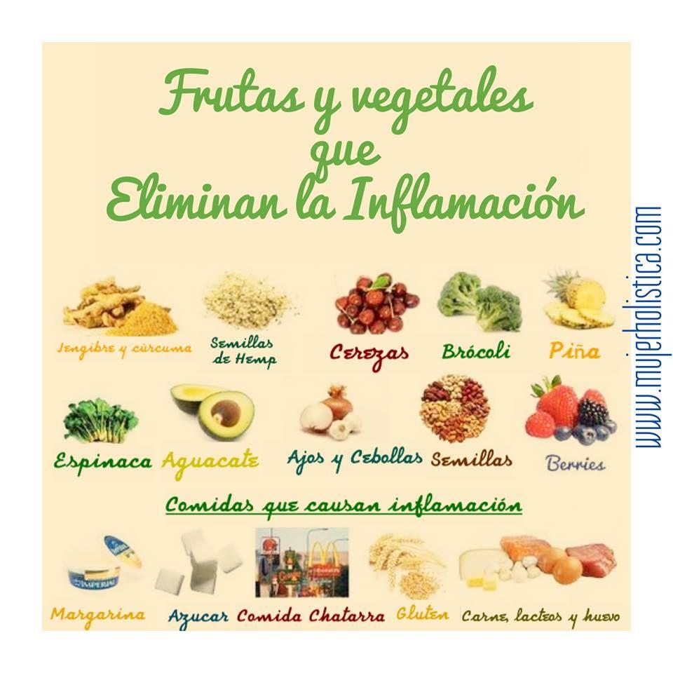 Frutas y vegetales contra la inflamación. | Alimentos