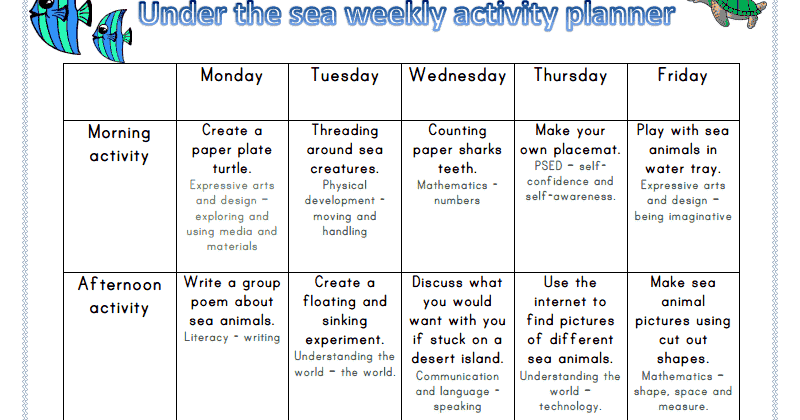 Under the sea themed weekly activity planner for the EYFS (early years foundation stage) activities are suitable for babies, toddlers, preschool, and can easily be adapted for reception and KS1, or children that are homeschooling.