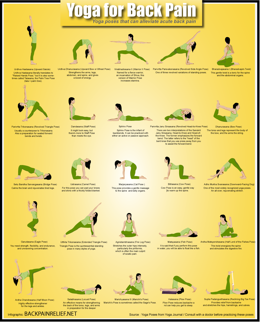 Yoga Sequence Back Pain
