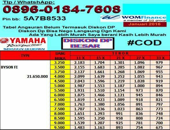 Yamaha Nmax Tabel Kredit Motor Yamaha Di Pegadaian