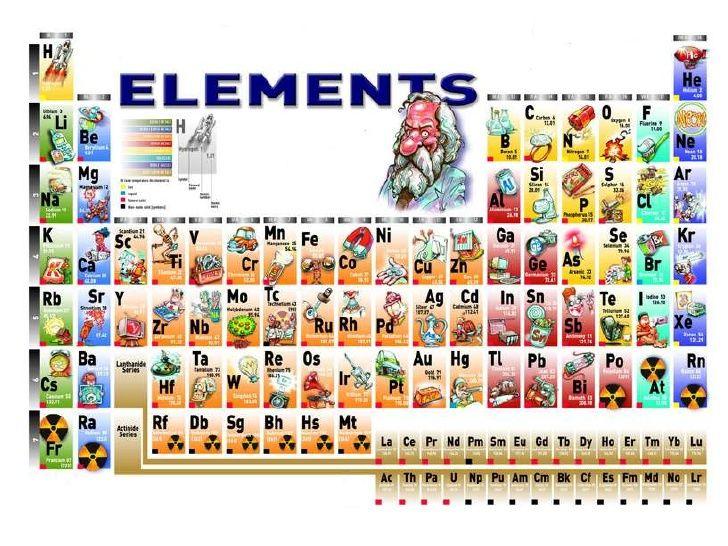Periodic table metals nonmetals semimetal physics chemistry periodic table metals nonmetals semimetal urtaz Image collections
