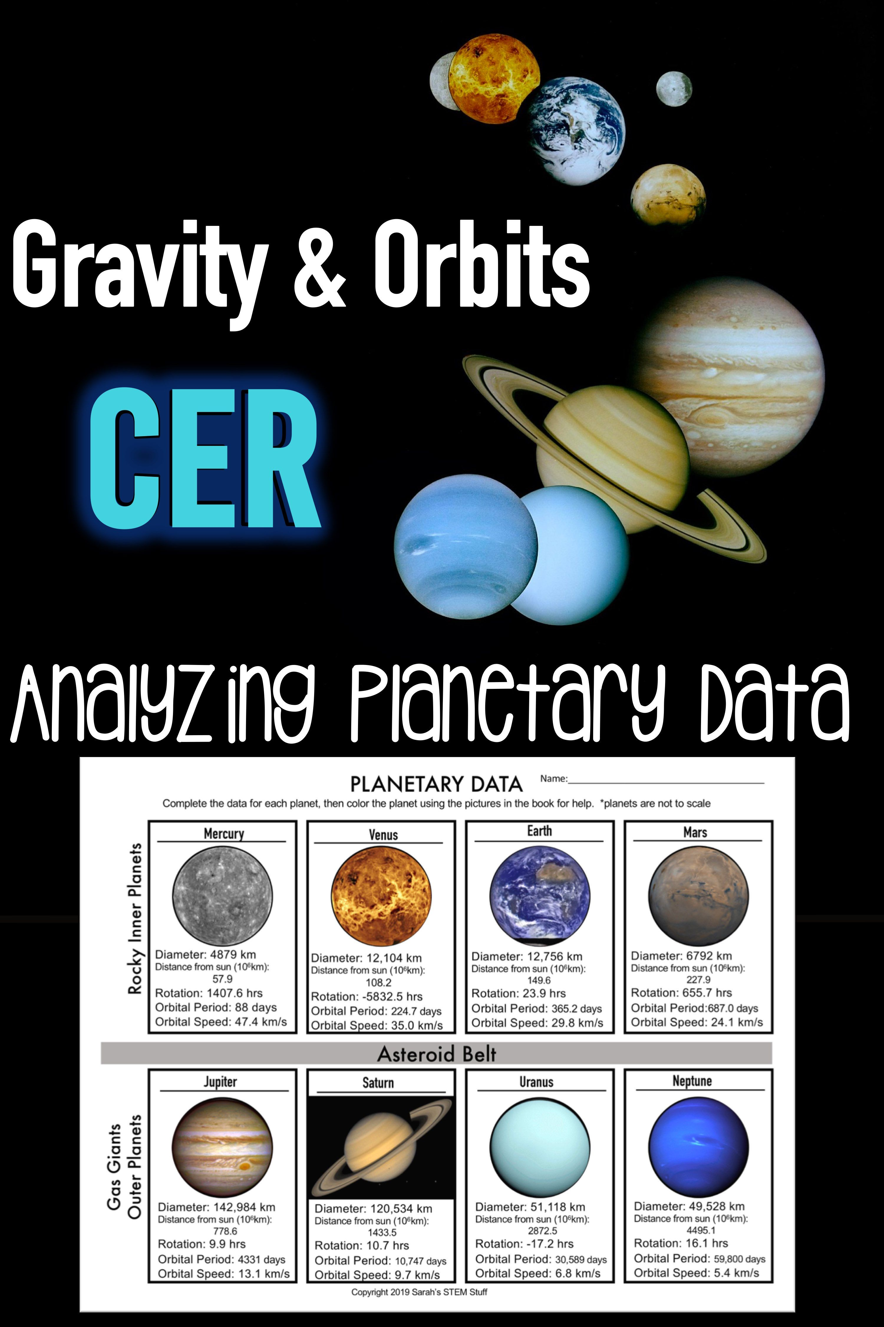 Gravity And Orbits Cer Analyzing Planetary Data Distance Learning Orbit Ngss Orbital Speed