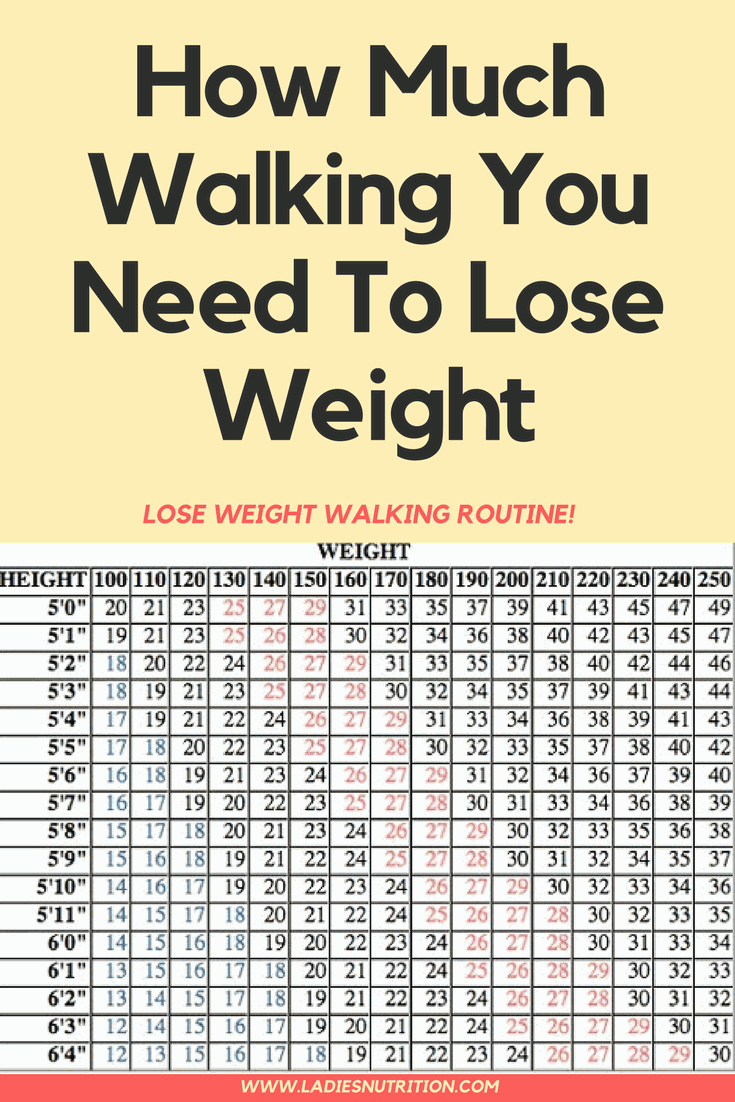 i need to lose weight quickly without exercise