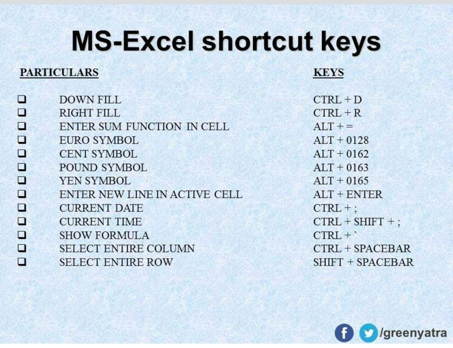 Shortcut for cent symbol choice image symbol and sign ideas pin by crisder dastera on the shortcut key pinterest find this pin and more on the buycottarizona