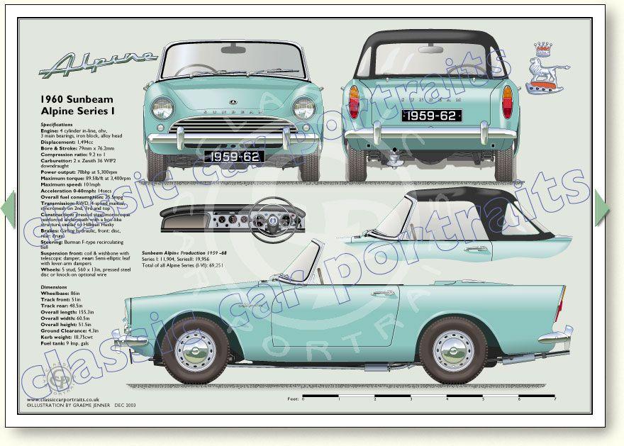 Sunbeam Alpine Series 1 1959 62 Classic Sports Car Portrait Print