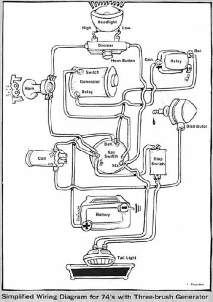 1975 harley davidson sportster wiring diagram 2003 mitsubishi eclipse engine image result for simple chopper generator 6v | 1951 wl pinterest ...