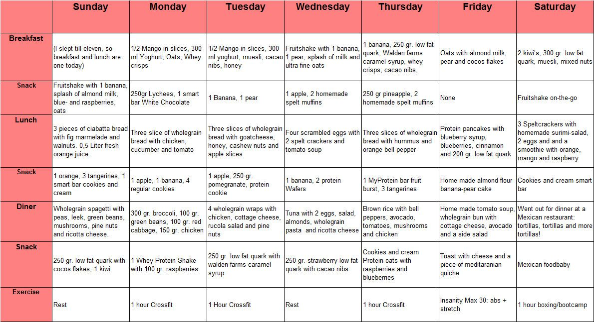 Yola's food and exercise schedule - Page 2 of 3 | Exercise ...