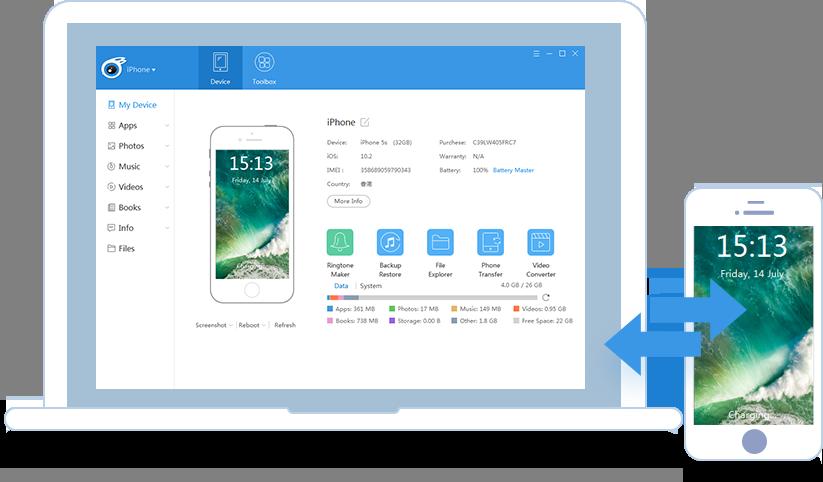 itools 4 download Iphone ringtone, Iphone upgrade, Ios