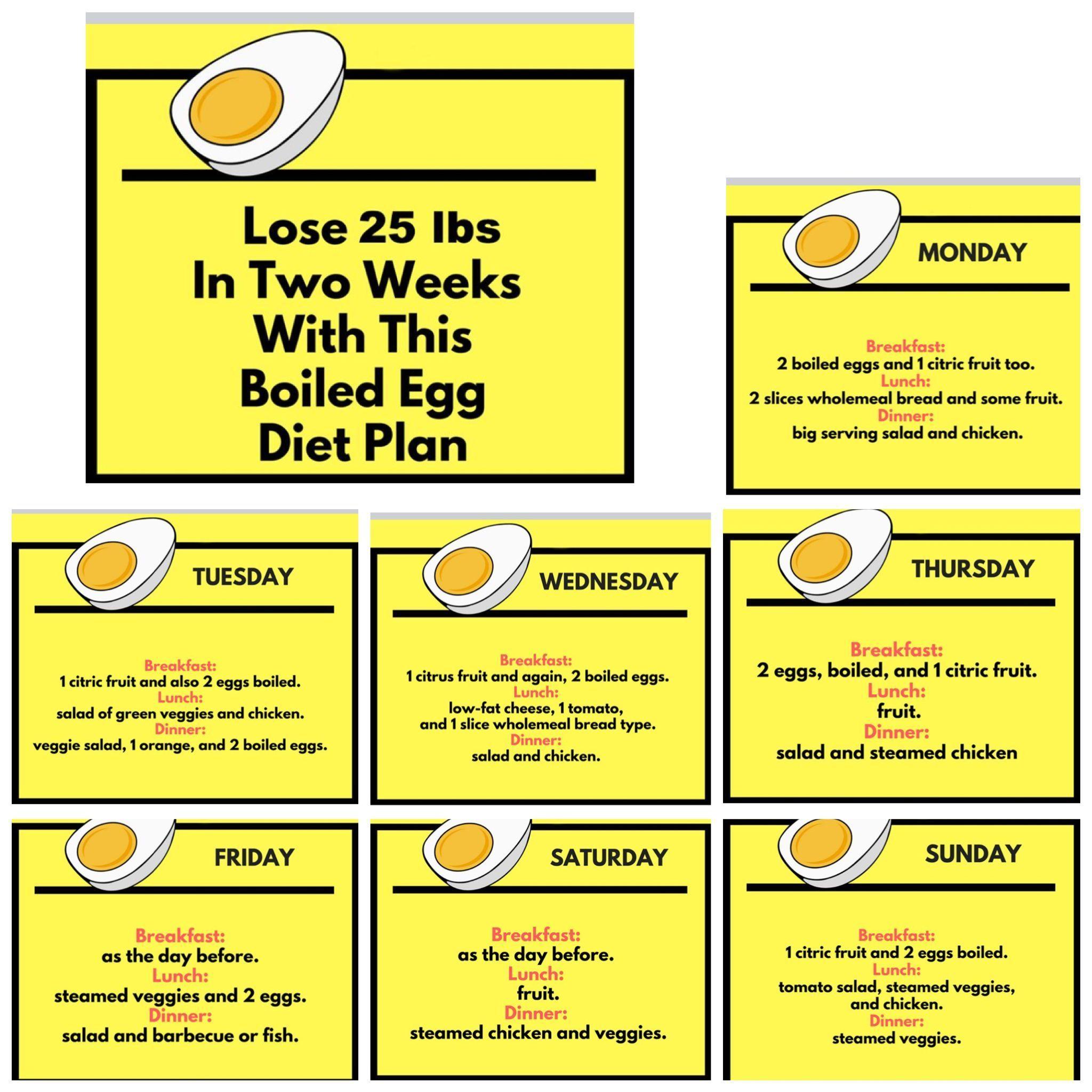 Boiled Egg Diet Plan Fitness Plan Egg Diet Plan Egg Diet