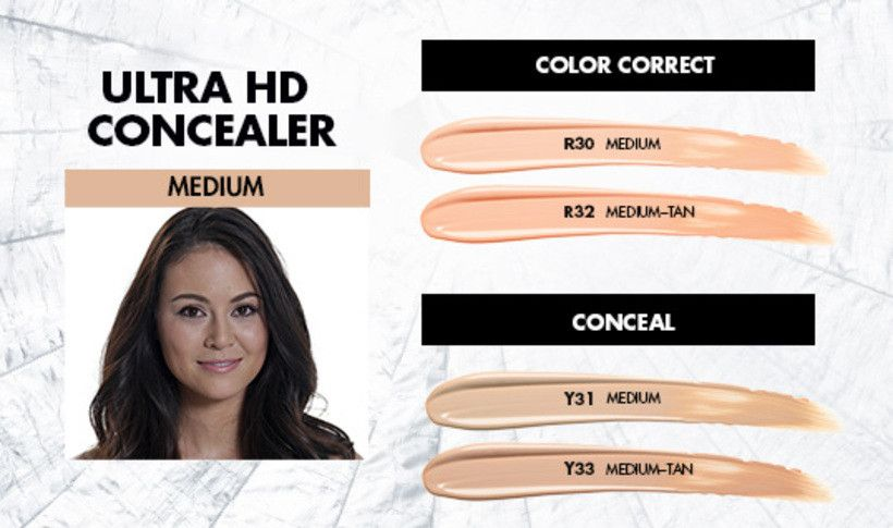 Find Your Perfect Ultra Hd Concealer Shades Make Up For Ever Concealer Shades Concealer Make Up For Ever