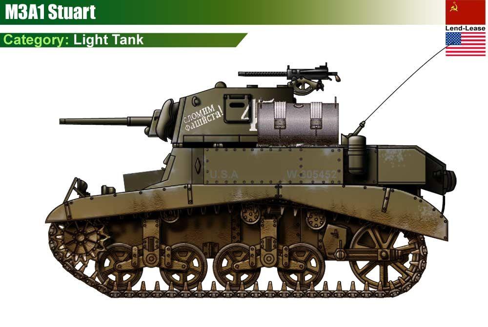 M8a1 War Thunder