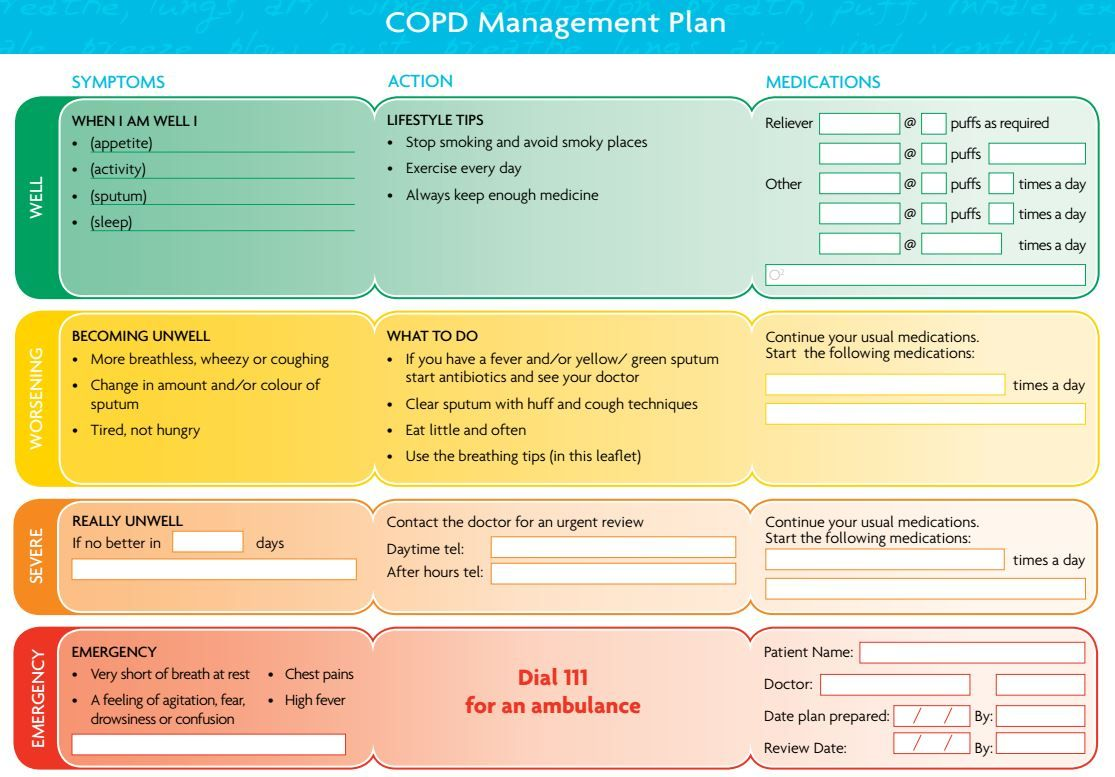 assessment of patient diagnosed with copd Hospital readmissions - managing copd patients post  assessment of co-morbid conditions  relevant comorbid conditions in patients with physician-diagnosed.