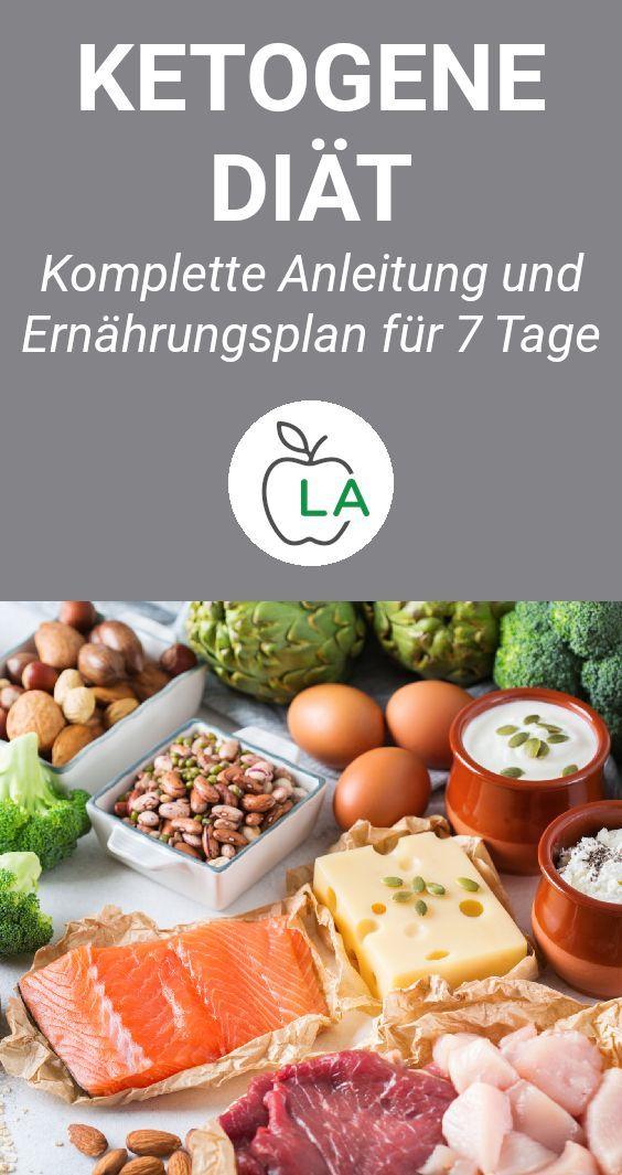 Photo of Ketogene Diät: Komplette Anleitung mit Ernährungsplan