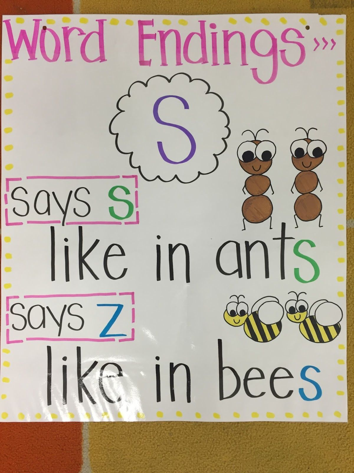 Anchor Charts And Posters In