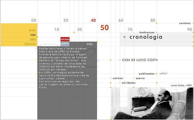 site da casa de lucio costa - cronologia.