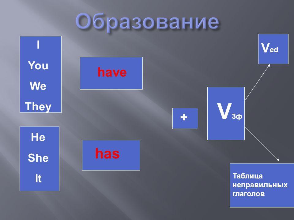 Гдз по русскому языку класс 12-е издание