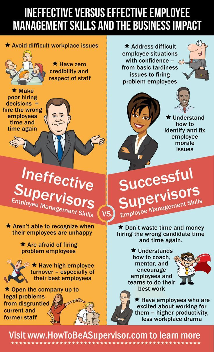 Ineffective Vs Effective Employee Management Skills  Leadership