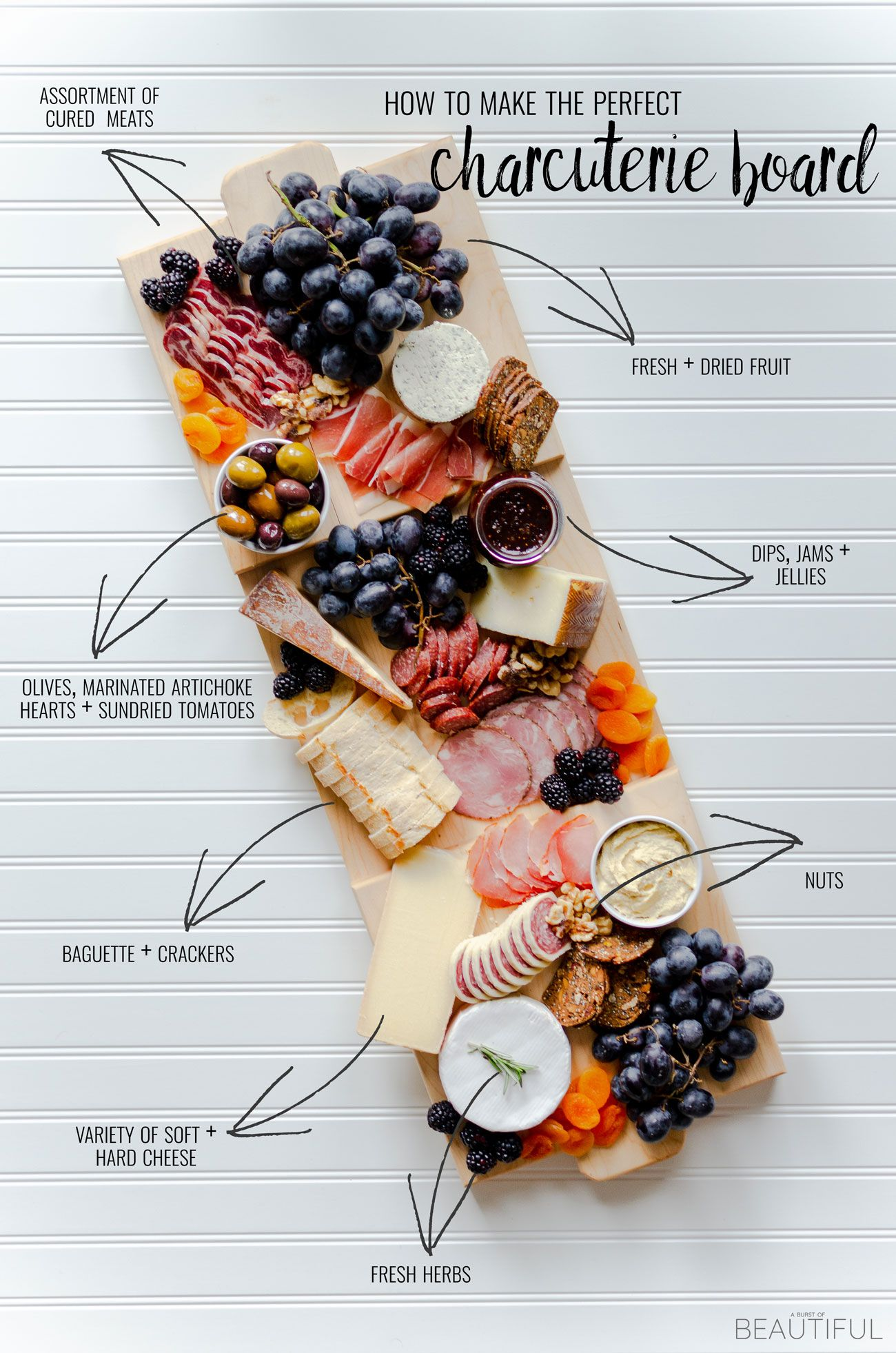 How to Create the Perfect Charcuterie Board + Free Plans | Nick + Alicia