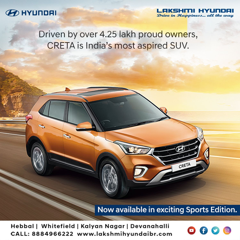 Super Car Under 20 Lakhs in 2020 Super cars, Cheap