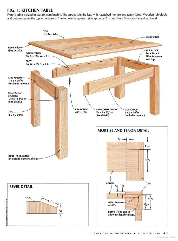 Table American Woodworker Google Books Diy Kitchen Table Wood Patio Furniture Woodworking Furniture Plans