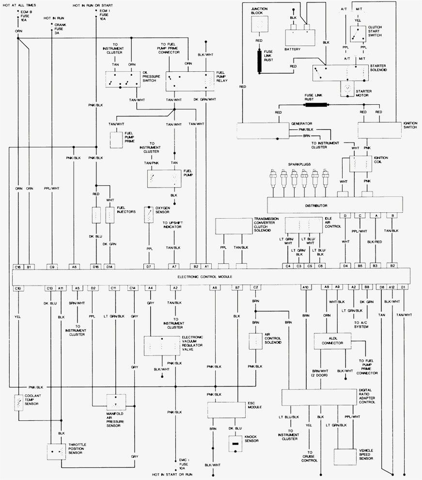 1993 Chevy S10 Wiring Diagram Wiring Diagram Collection Electrical Diagram Chevy S10 S10 Truck