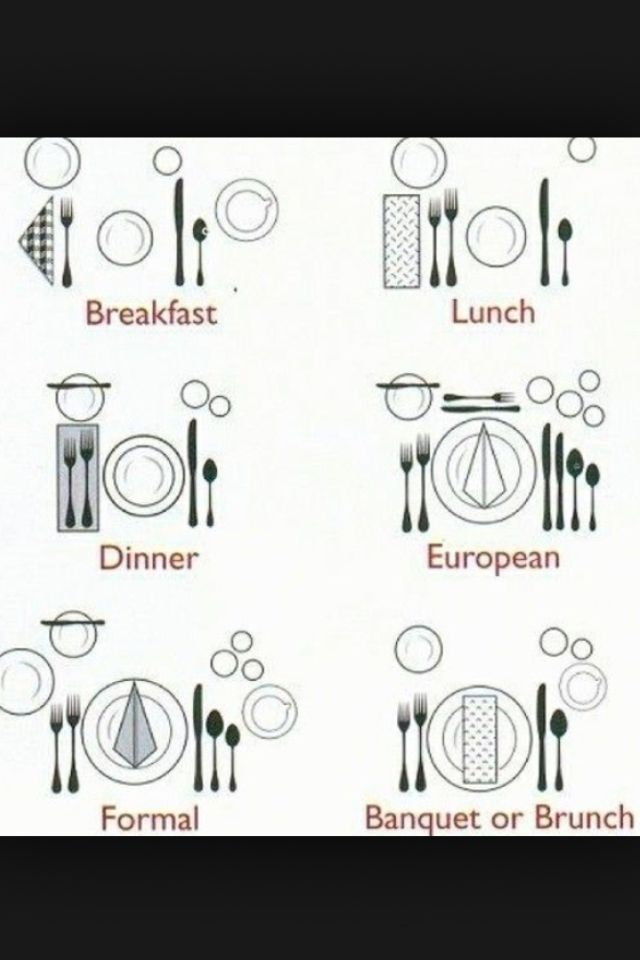 Proper Ways to Set a Table.great since my girls and I are OBSESSED with formal dinner parties ) & Pin by Rosie Soto on Table setting | Pinterest | Etiquette Table ...