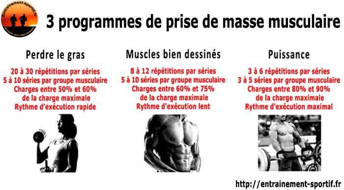 Prise de masse seche Programme Musculation-Alimentation | Prise de masse musculaire, Prise de ...