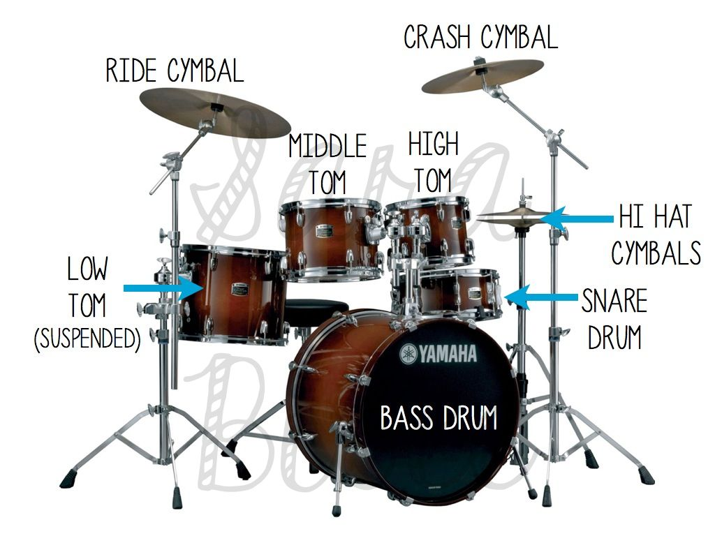 The Ultimate Guide To Percussion Instruments In The
