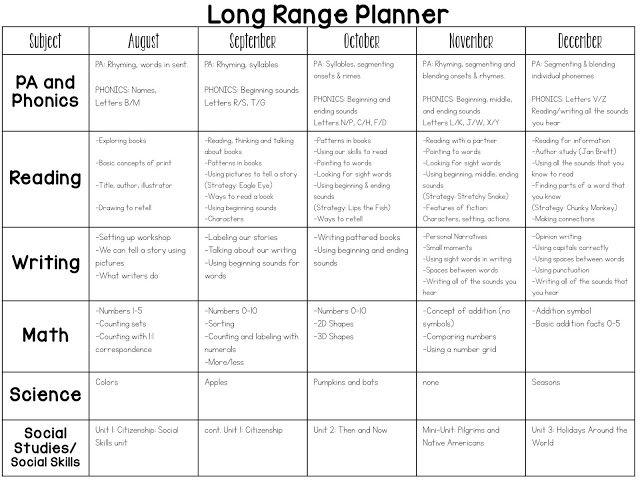 Full-Year Kindergarten Curriculum Map Kindergarten Classroom - schedule c form
