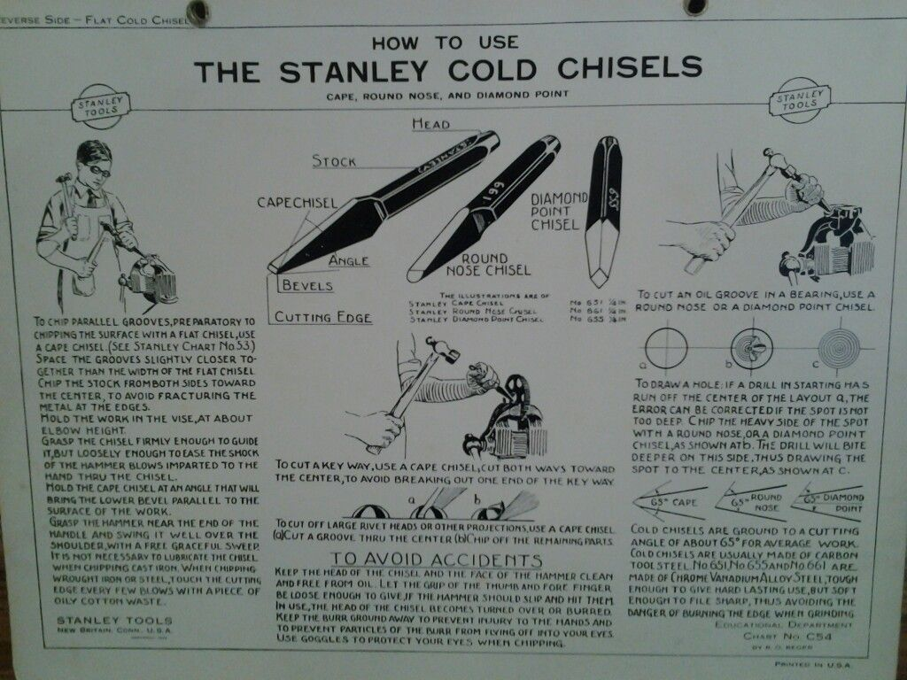 How To Use The Stanley Cold Chisels Cape Round Nose And