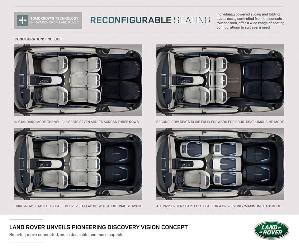 Seating To Redefine Your Vehicle Space Discovery Vision Concept S Reconfigurable Seating Means That You Can Adapt The Layout Land Rover Discovery 5 Camera Bag