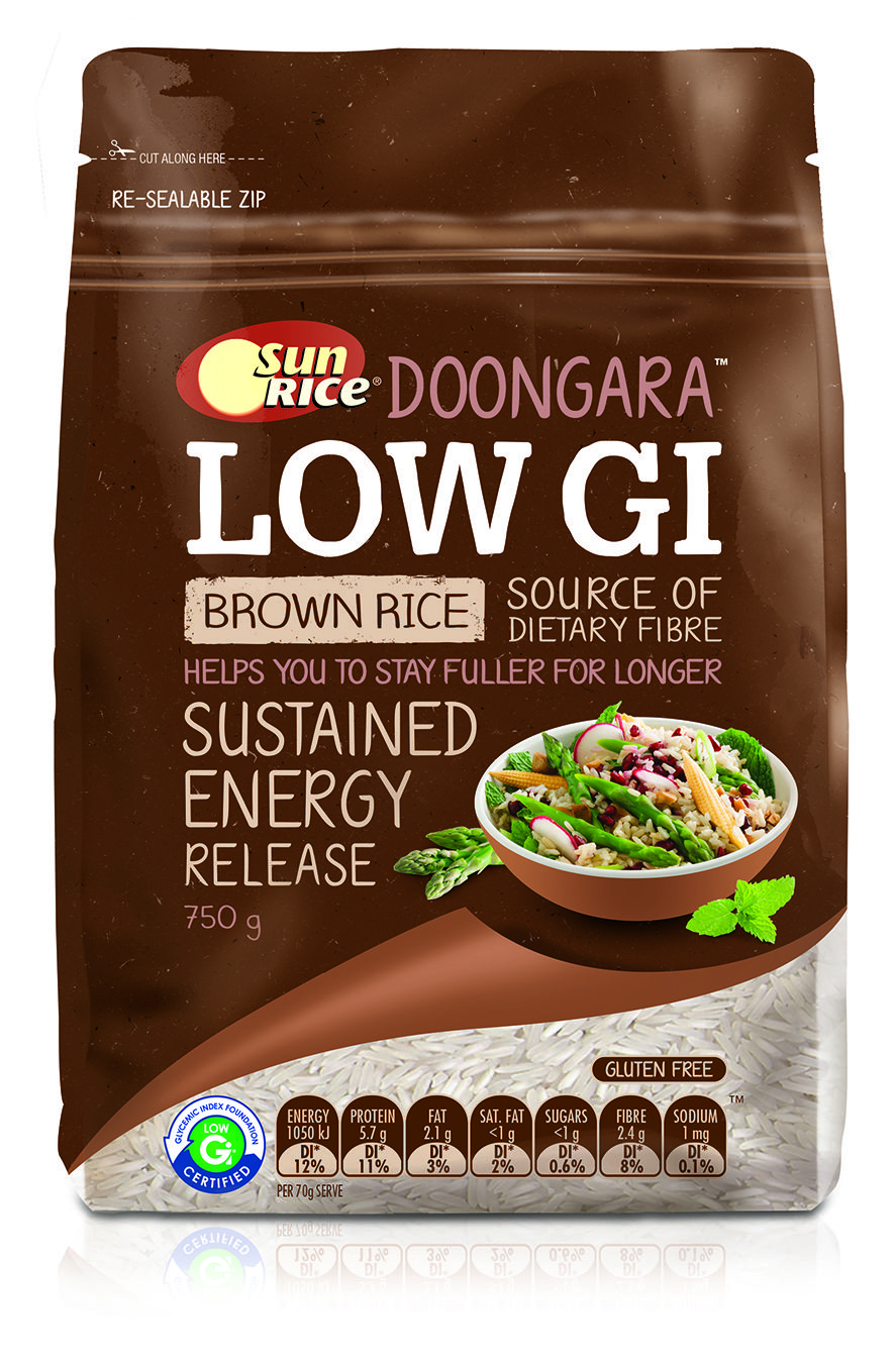 Is Brown Rice A High Glycemic Food