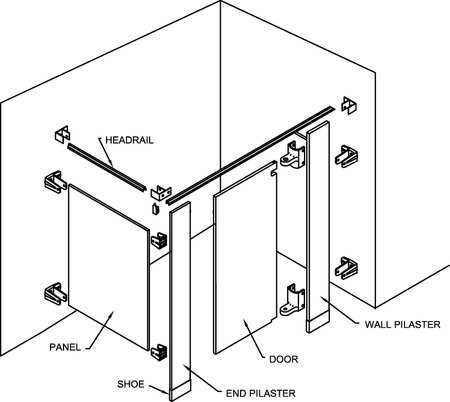 ADA Toilet Stall Requirements ADA Bathroom Layout Dimensions - Ada bathroom stall door requirements