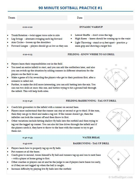 Essential Softball Practice Plans  Softball Spot  To Make
