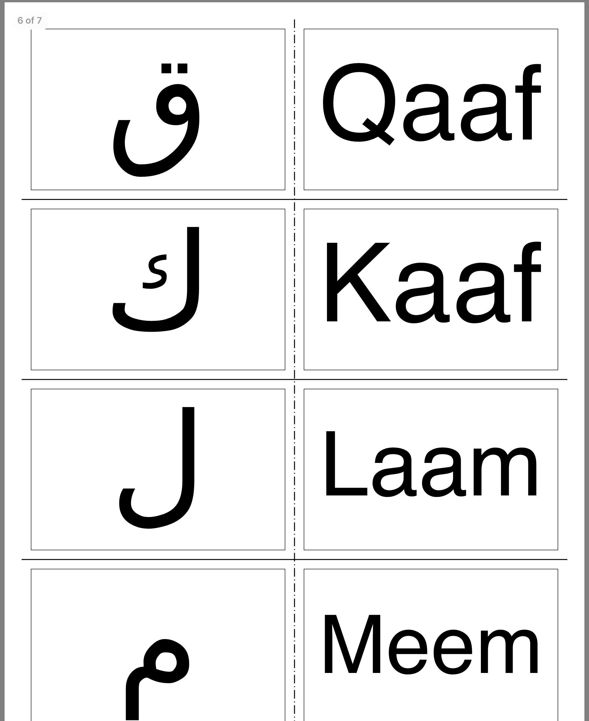 Pin by Sanam khan on Arabic  Arabic alphabet, Learn arabic