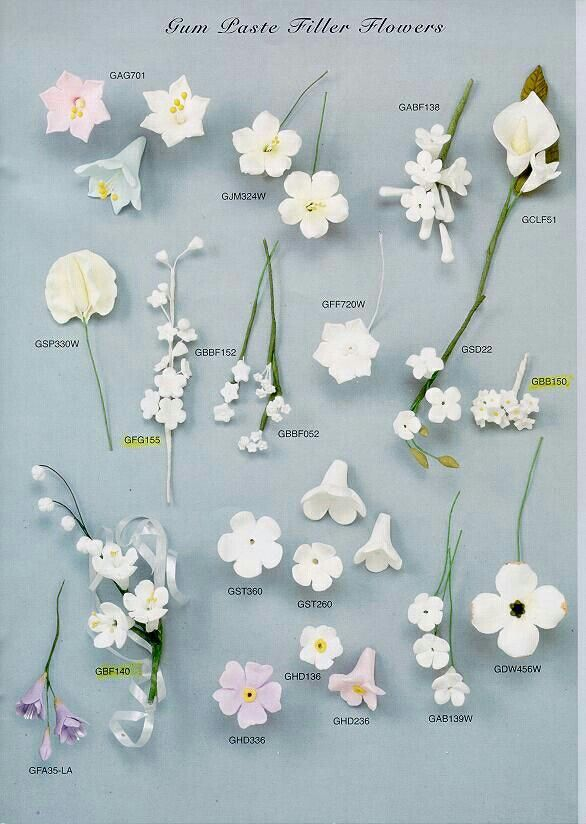 Migajon Flores Tutorial Para Flor De Fondant Tutorial