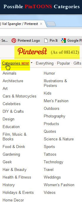 #PinTOONS Possible PinTOONS categories on Pinterest as of 081412