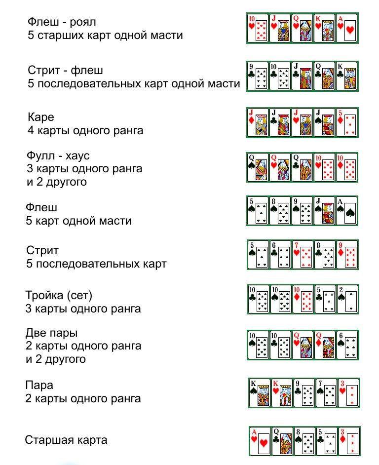 Покер 5 карт на руках играть в каком возрасте можно играть лотерею грин карт