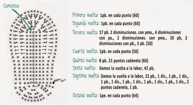 Patrones de pantuflas para bebé paso a paso | Ganchillo | Pinterest ...