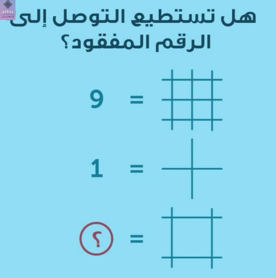 Pin By منوعات مفيدة On ألغاز Math Math Equations