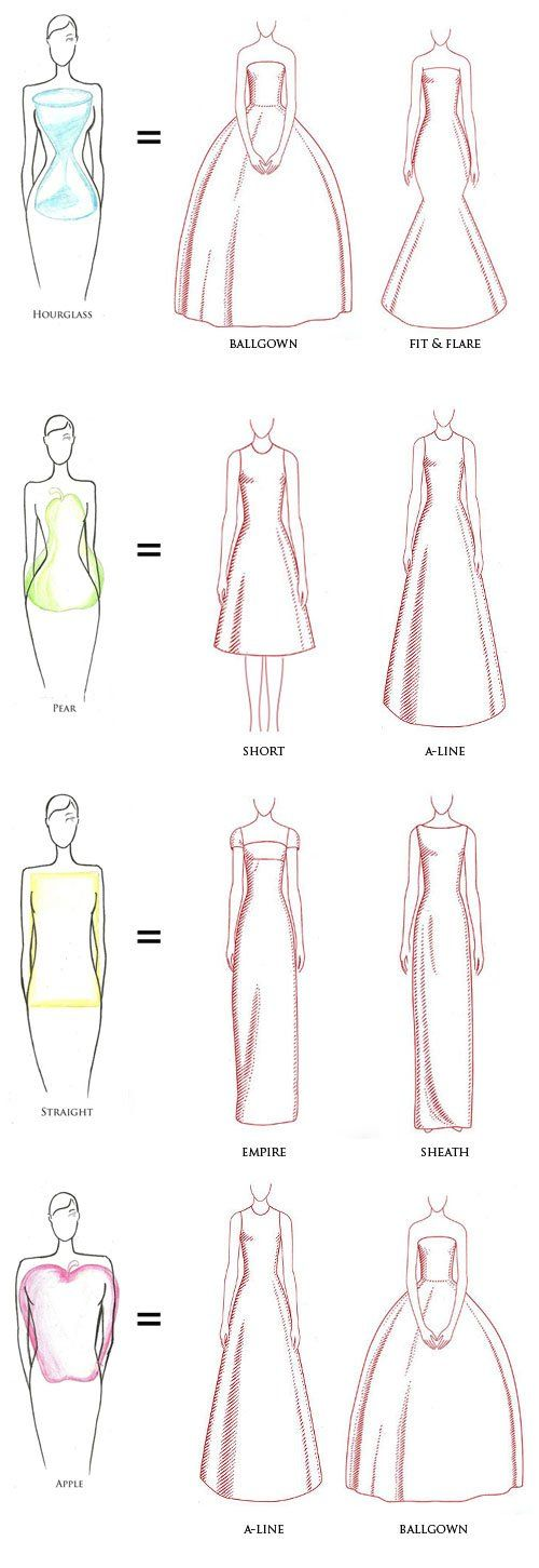 gowns by body type | Dresses | Pinterest
