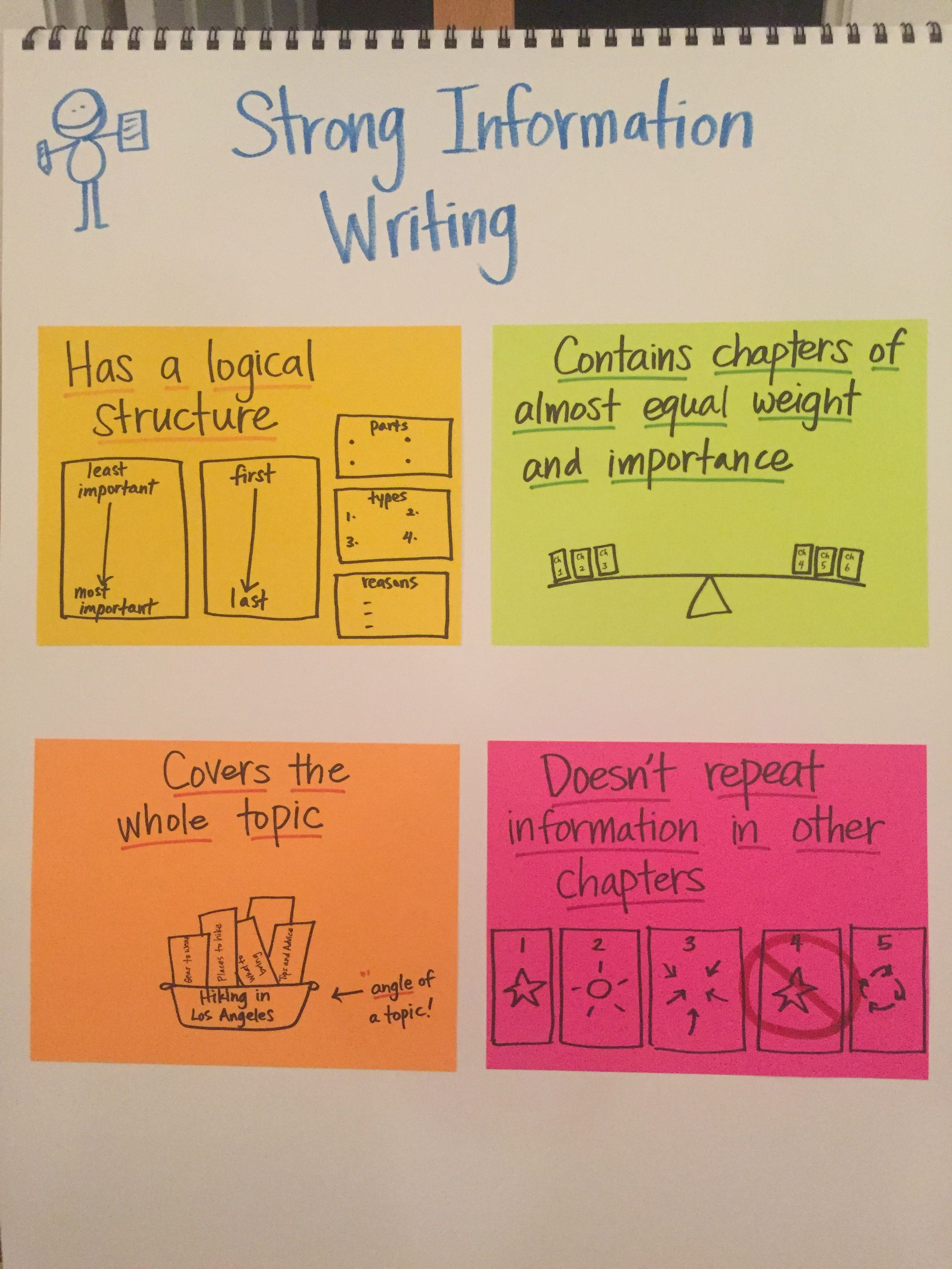 Pin by Literacy Partners on K-2 Informational Writing Charts