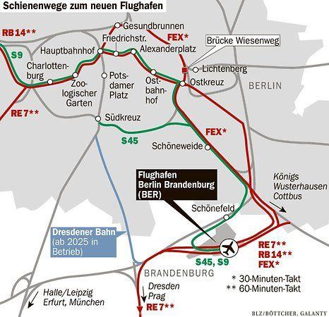 Ringbahn Brucke Schnellzug Zum Ber Kann Nun Doch Ohne Umweg