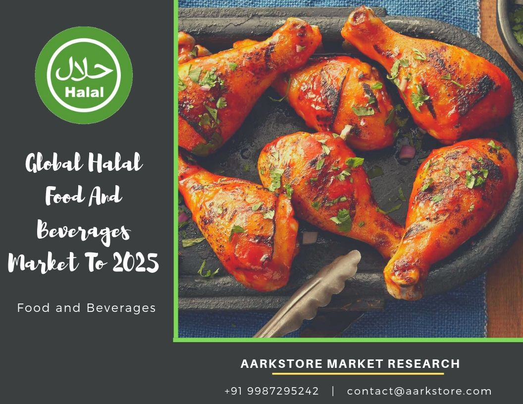 Latest Market Research Reports On Top Industries Aarkstore Com Halal Recipes Food And Beverage Industry Food