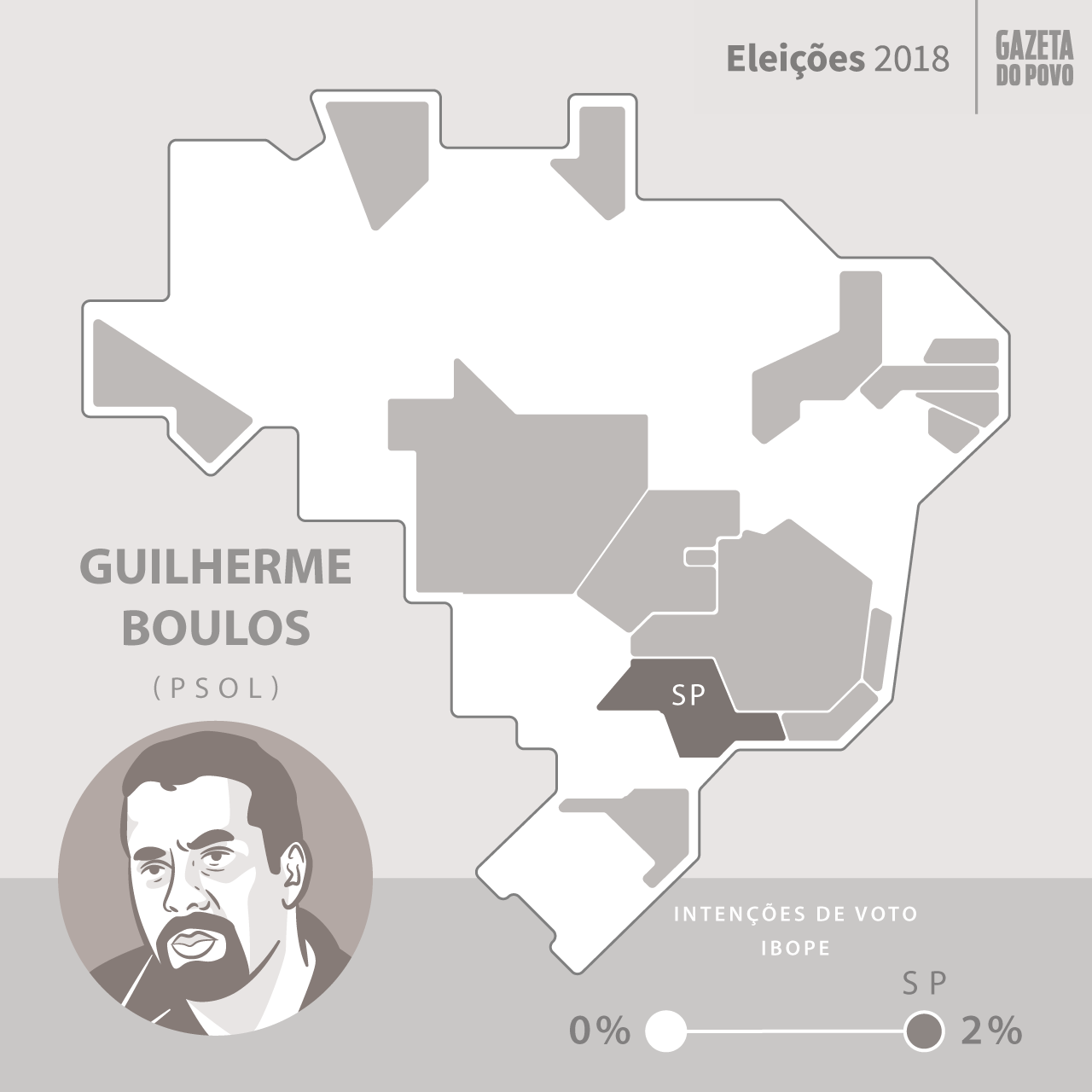 Guilherme Boulos 50 (PSOL) Presidente