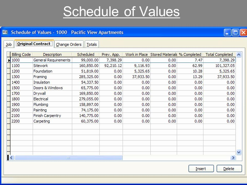 30 Commercial Construction Schedule Template in 2020 (With
